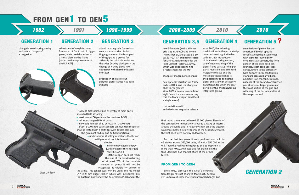 Glock 2017 Preview 01